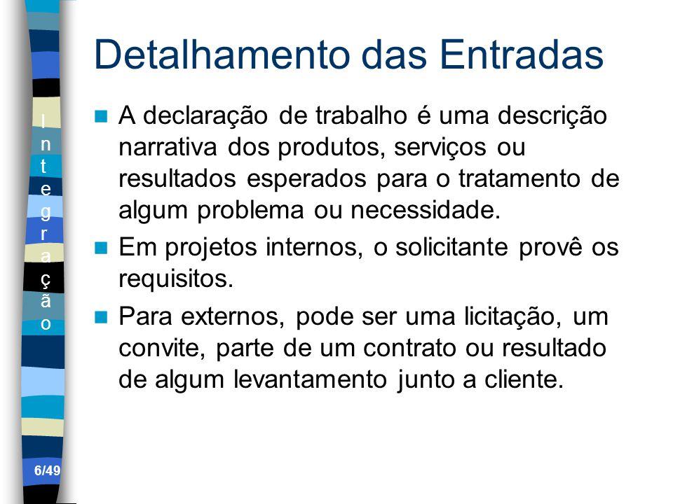 IntegraçãoIntegração 4.3 Dirigir e Gerenciar o trabalho no projeto Ações corretivas - para que o desempenho do projeto fique de acordo com o plano.