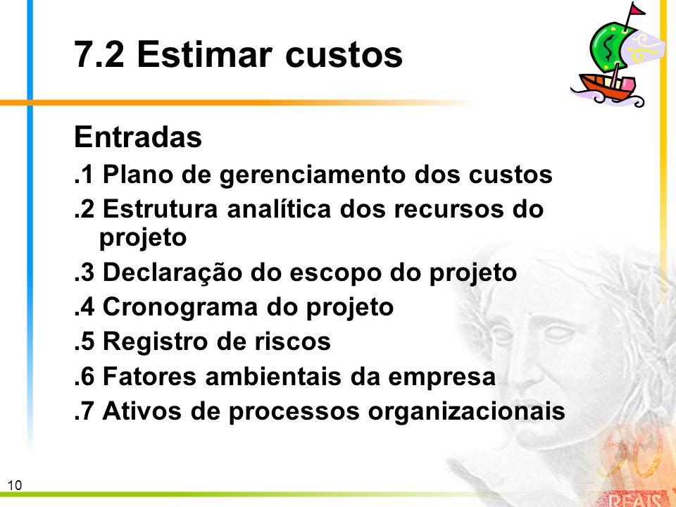 10 7.2 Estimar custos Entradas.1 Plano de gerenciamento dos custos.2 Estrutura analítica dos recursos do projeto.3 Declaração do escopo do projeto.4 C