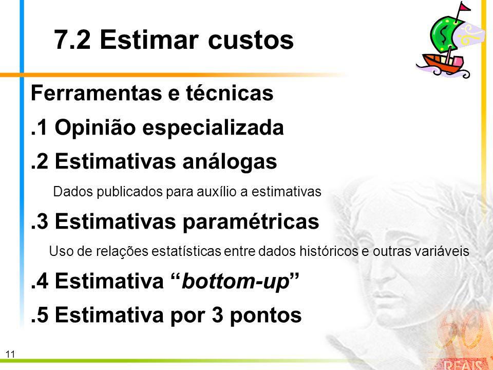 11 7.2 Estimar custos Ferramentas e técnicas.1 Opinião especializada.2 Estimativas análogas Dados publicados para auxílio a estimativas.3 Estimativas