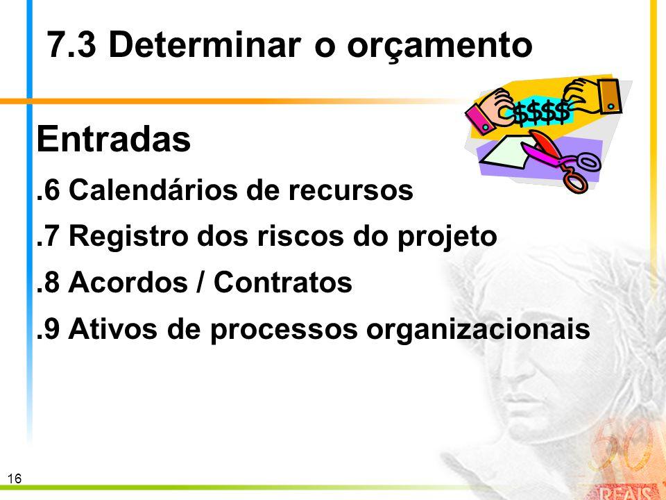 16 7.3 Determinar o orçamento Entradas.6 Calendários de recursos.7 Registro dos riscos do projeto.8 Acordos / Contratos.9 Ativos de processos organiza