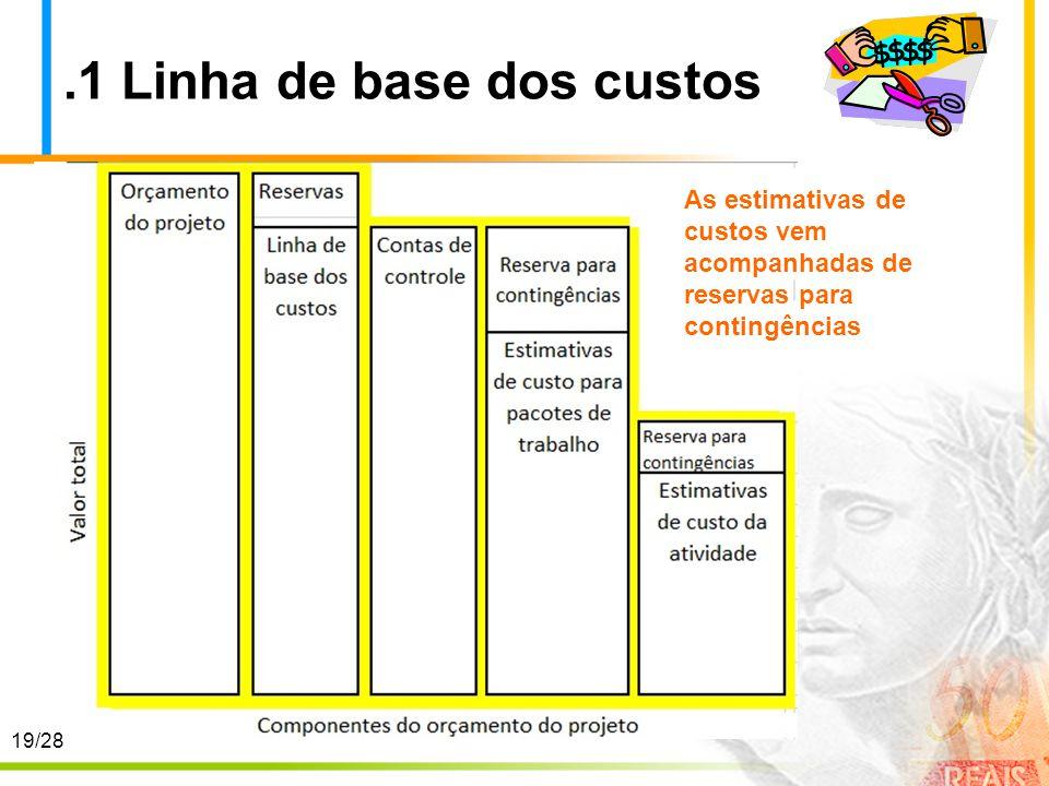 .1 Linha de base dos custos 19/28 As estimativas de custos vem acompanhadas de reservas para contingências