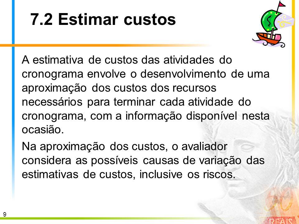 10 7.2 Estimar custos Entradas.1 Plano de gerenciamento dos custos.2 Estrutura analítica dos recursos do projeto.3 Declaração do escopo do projeto.4 Cronograma do projeto.5 Registro de riscos.6 Fatores ambientais da empresa.7 Ativos de processos organizacionais