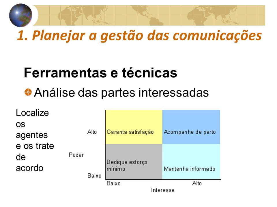 COMUNICAÇÕESCOMUNICAÇÕES 1. Planejar a gestão das comunicações Ferramentas e técnicas Análise das partes interessadas Localize os agentes e os trate d