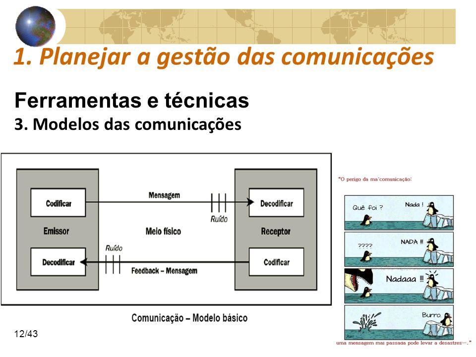 COMUNICAÇÕESCOMUNICAÇÕES 12/43 1. Planejar a gestão das comunicações Ferramentas e técnicas 3. Modelos das comunicações