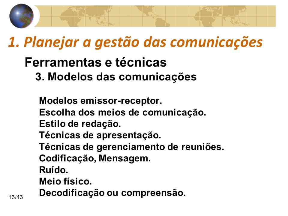 COMUNICAÇÕESCOMUNICAÇÕES 13/43 1. Planejar a gestão das comunicações Ferramentas e técnicas 3. Modelos das comunicações Modelos emissor-receptor. Esco