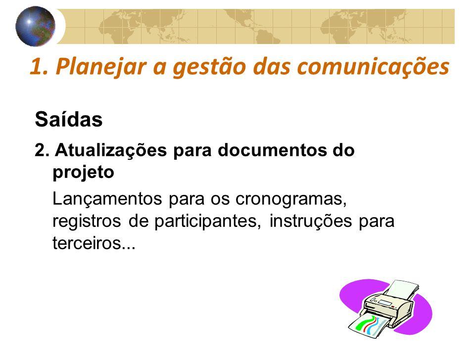 COMUNICAÇÕESCOMUNICAÇÕES 1. Planejar a gestão das comunicações Saídas 2. Atualizações para documentos do projeto Lançamentos para os cronogramas, regi