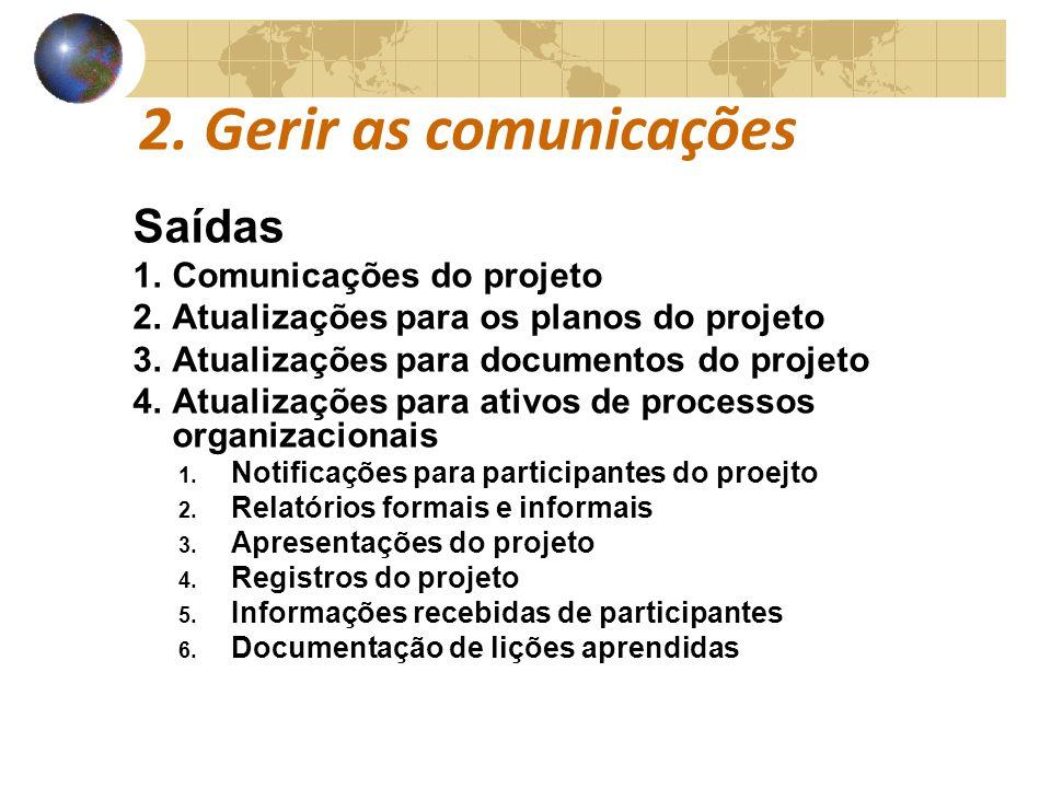 COMUNICAÇÕESCOMUNICAÇÕES 2. Gerir as comunicações Saídas 1.Comunicações do projeto 2.Atualizações para os planos do projeto 3.Atualizações para docume
