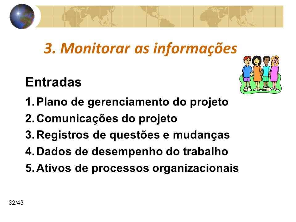 COMUNICAÇÕESCOMUNICAÇÕES 32/43 3. Monitorar as informações Entradas 1.Plano de gerenciamento do projeto 2.Comunicações do projeto 3.Registros de quest