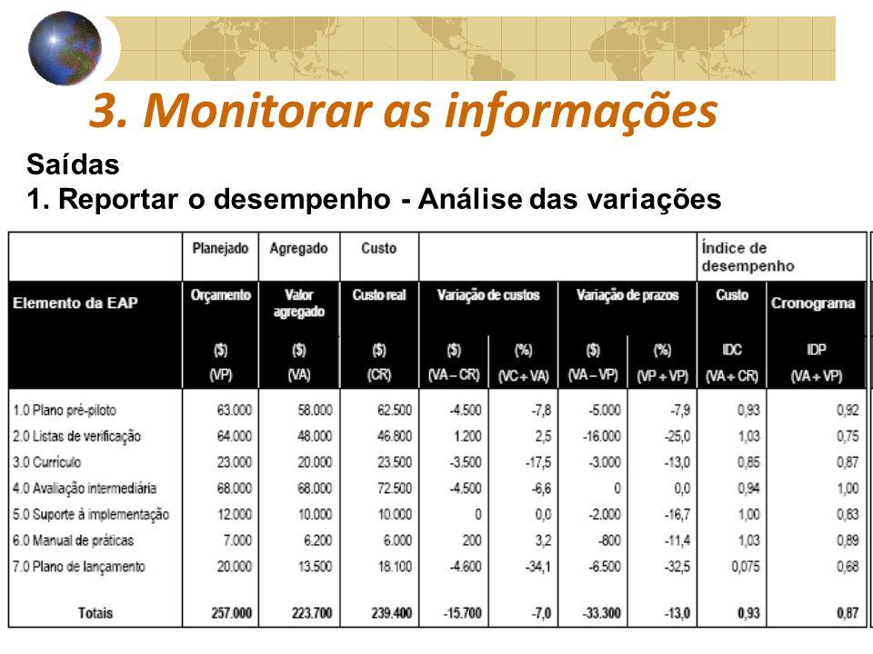 COMUNICAÇÕESCOMUNICAÇÕES 3. Monitorar as informações Saídas 1. Reportar o desempenho - Análise das variações