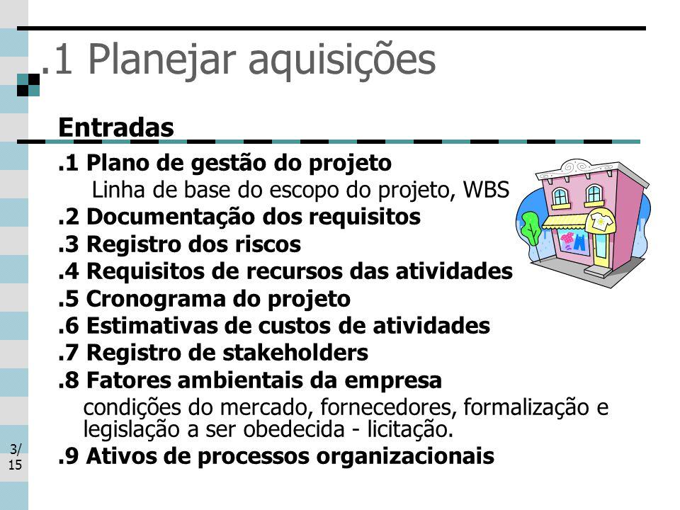 3/ 15.1 Planejar aquisições Entradas.1 Plano de gestão do projeto Linha de base do escopo do projeto, WBS.2 Documentação dos requisitos.3 Registro dos riscos.4 Requisitos de recursos das atividades.5 Cronograma do projeto.6 Estimativas de custos de atividades.7 Registro de stakeholders.8 Fatores ambientais da empresa condições do mercado, fornecedores, formalização e legislação a ser obedecida - licitação..9 Ativos de processos organizacionais