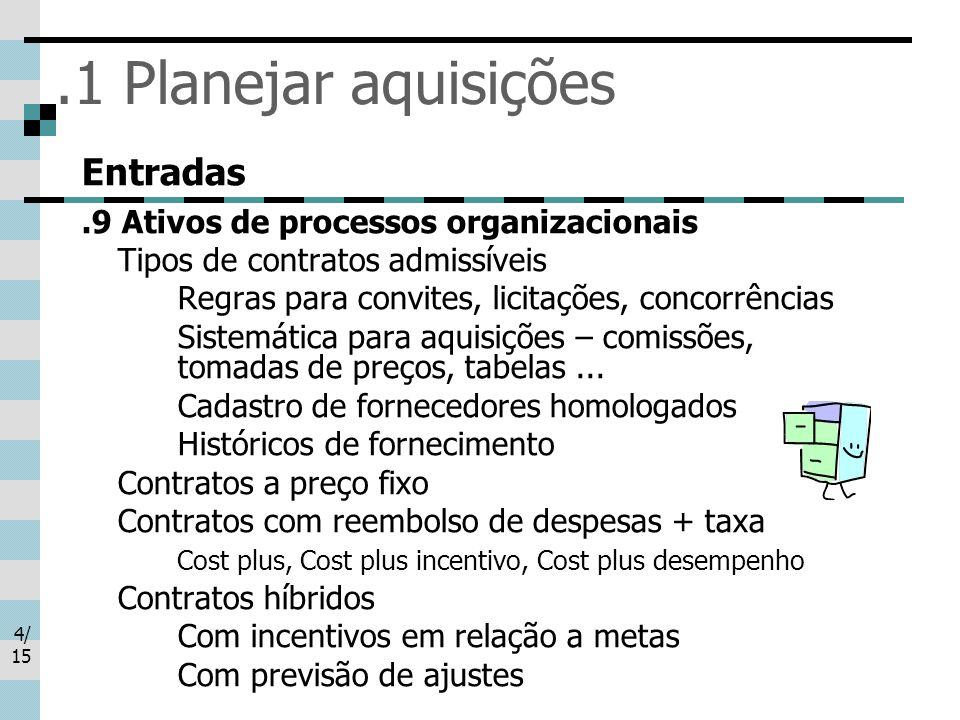 4/ 15.1 Planejar aquisições Entradas.9 Ativos de processos organizacionais Tipos de contratos admissíveis Regras para convites, licitações, concorrências Sistemática para aquisições – comissões, tomadas de preços, tabelas...