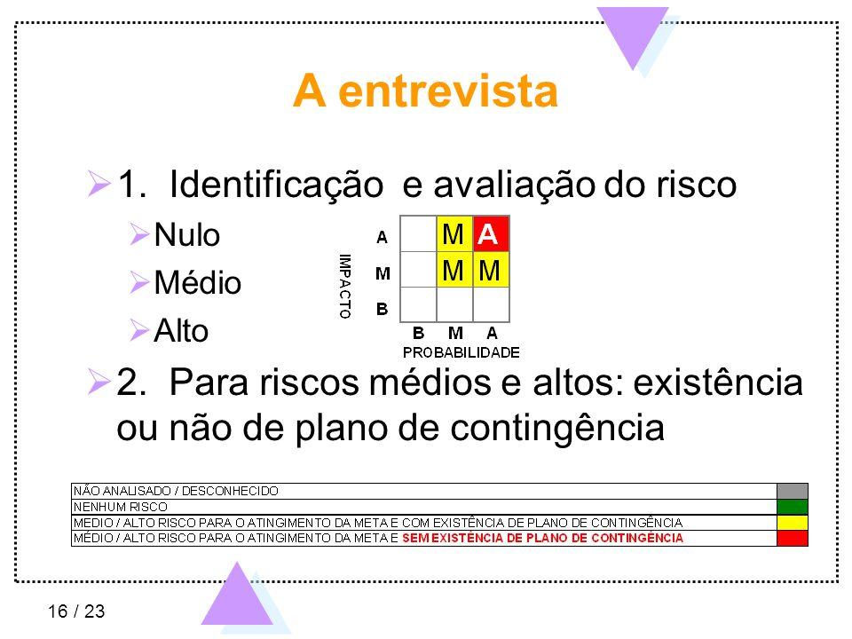 16 / 23 A entrevista 1. Identificação e avaliação do risco Nulo Médio Alto 2.