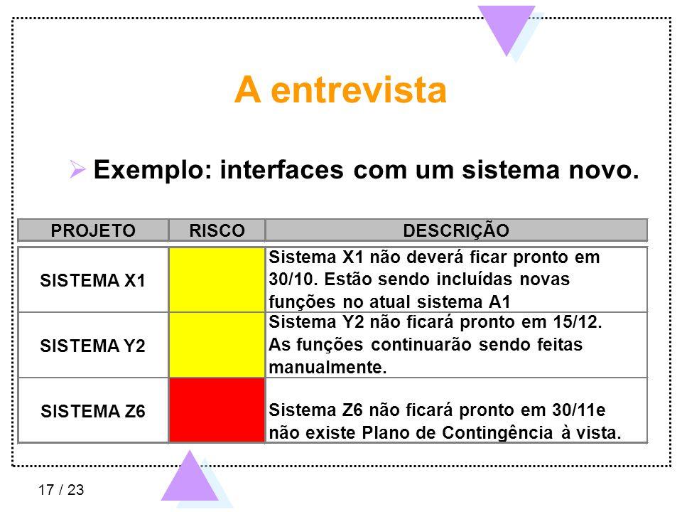 17 / 23 A entrevista Exemplo: interfaces com um sistema novo.