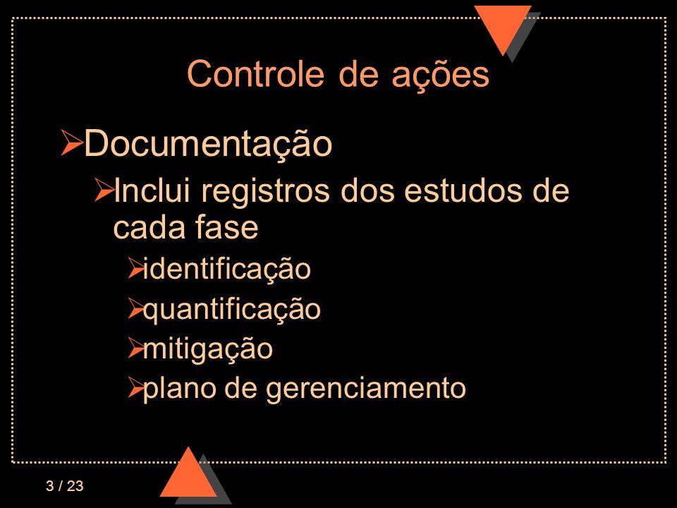3 / 23 Controle de ações Documentação Inclui registros dos estudos de cada fase identificação quantificação mitigação plano de gerenciamento