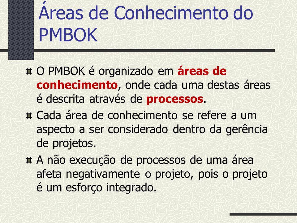 Áreas de Conhecimento do PMBOK O PMBOK é organizado em áreas de conhecimento, onde cada uma destas áreas é descrita através de processos. Cada área de
