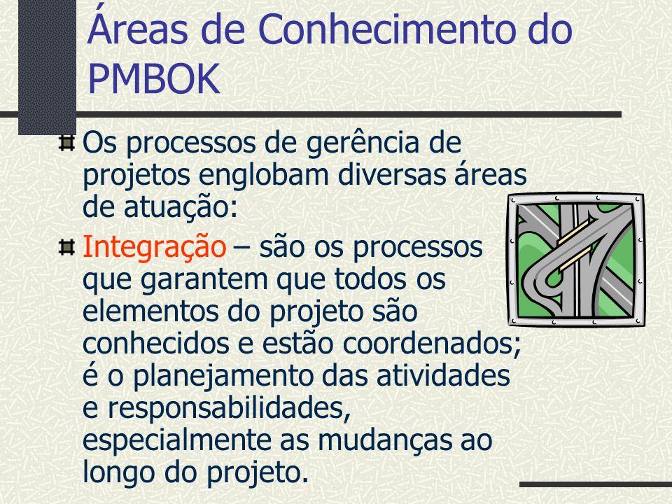 Áreas de Conhecimento do PMBOK Os processos de gerência de projetos englobam diversas áreas de atuação: Integração – são os processos que garantem que