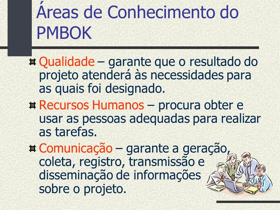 Áreas de Conhecimento do PMBOK Qualidade – garante que o resultado do projeto atenderá às necessidades para as quais foi designado. Recursos Humanos –