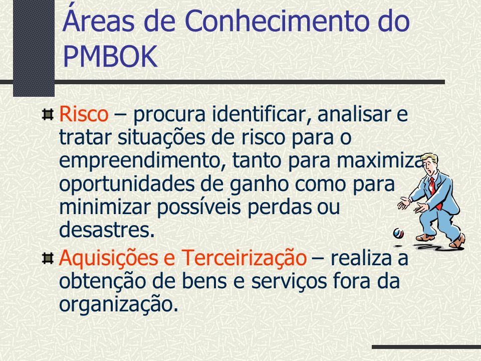 Áreas de Conhecimento do PMBOK Risco – procura identificar, analisar e tratar situações de risco para o empreendimento, tanto para maximizar oportunid