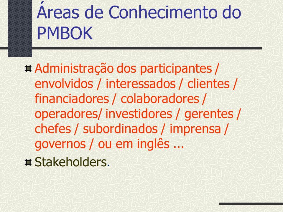 Áreas de Conhecimento do PMBOK Administração dos participantes / envolvidos / interessados / clientes / financiadores / colaboradores / operadores/ in
