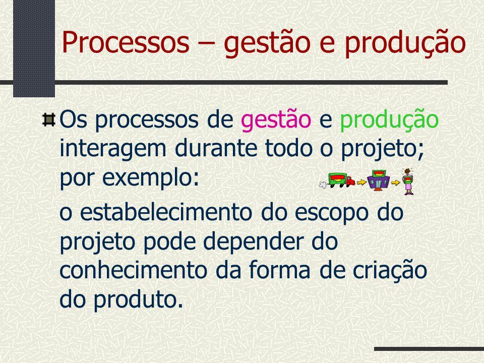 Processos – gestão e produção Os processos de gestão e produção interagem durante todo o projeto; por exemplo: o estabelecimento do escopo do projeto
