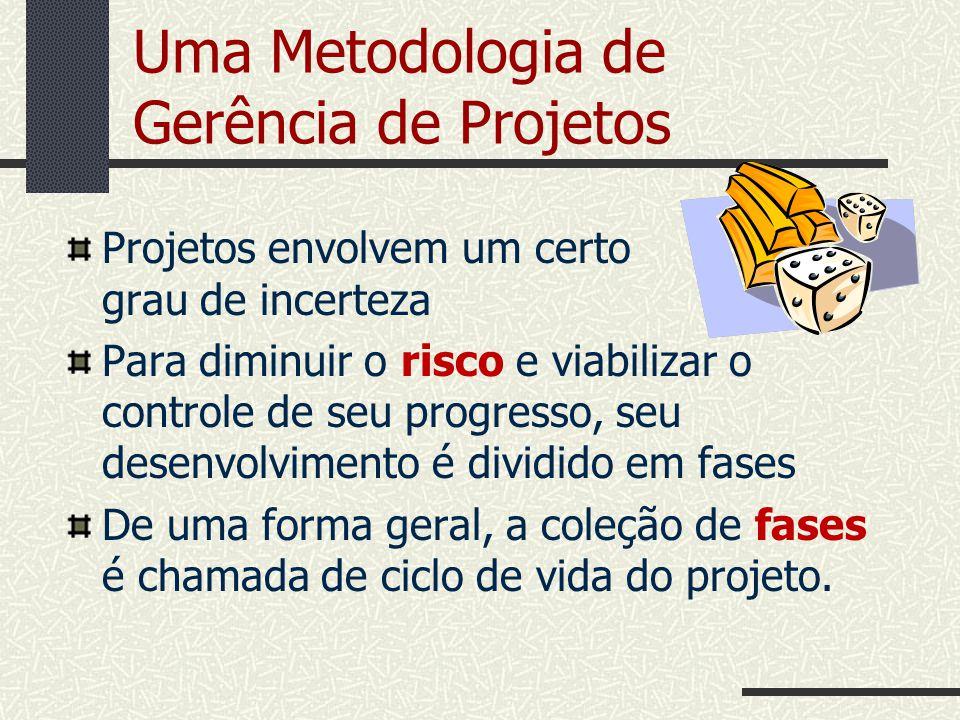 Uma Metodologia de Gerência de Projetos Projetos envolvem um certo grau de incerteza Para diminuir o risco e viabilizar o controle de seu progresso, s