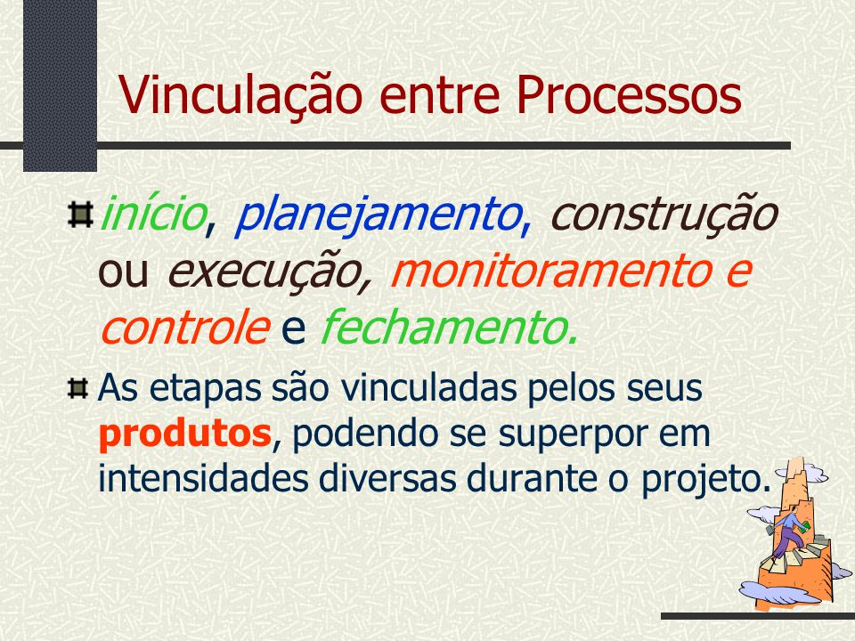 Vinculação entre Processos início, planejamento, construção ou execução, monitoramento e controle e fechamento. As etapas são vinculadas pelos seus pr