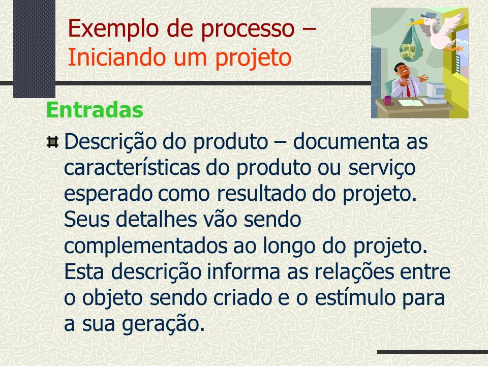 Exemplo de processo – Iniciando um projeto Entradas Descrição do produto – documenta as características do produto ou serviço esperado como resultado