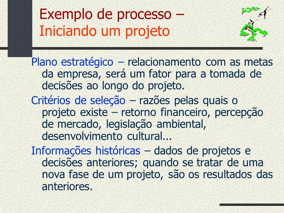 Exemplo de processo – Iniciando um projeto Plano estratégico – relacionamento com as metas da empresa, será um fator para a tomada de decisões ao long