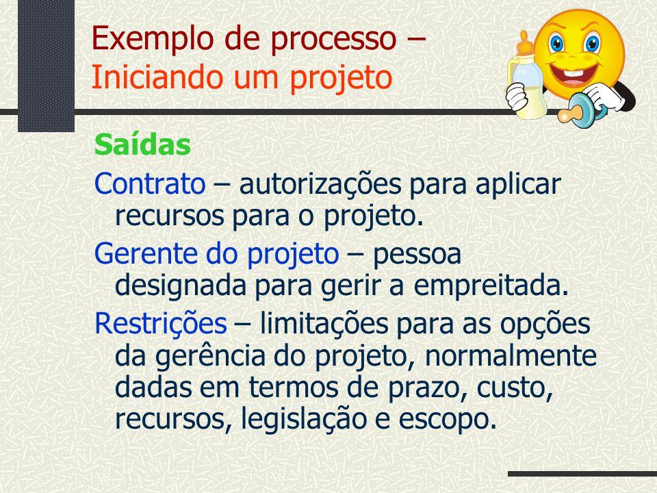 Exemplo de processo – Iniciando um projeto Saídas Contrato – autorizações para aplicar recursos para o projeto. Gerente do projeto – pessoa designada