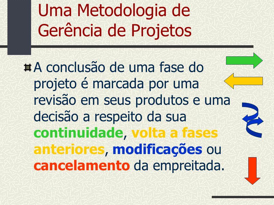 Uma Metodologia de Gerência de Projetos A conclusão de uma fase do projeto é marcada por uma revisão em seus produtos e uma decisão a respeito da sua
