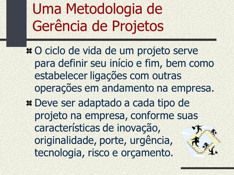 Uma Metodologia de Gerência de Projetos O ciclo de vida de um projeto serve para definir seu início e fim, bem como estabelecer ligações com outras op