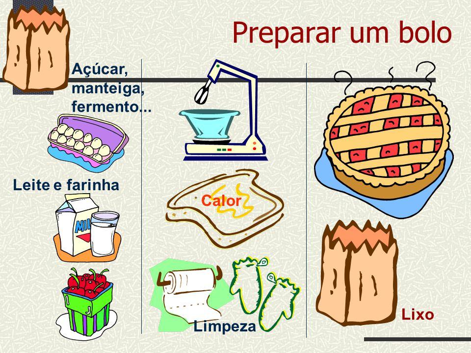 Preparar um bolo Calor Leite e farinha Limpeza Lixo Açúcar, manteiga, fermento...