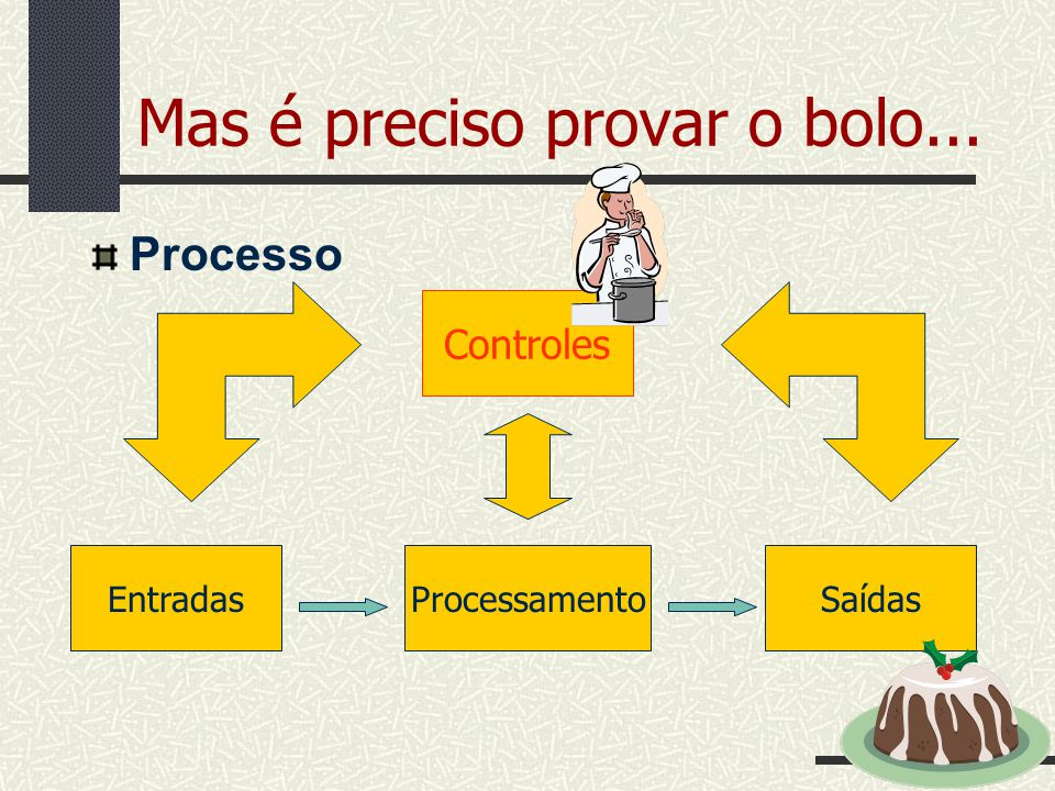 Exemplo de processo – Iniciando um projeto Saídas Contrato – autorizações para aplicar recursos para o projeto.