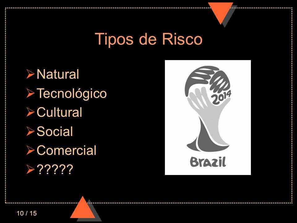 10 / 15 Tipos de Risco Natural Tecnológico Cultural Social Comercial ?????