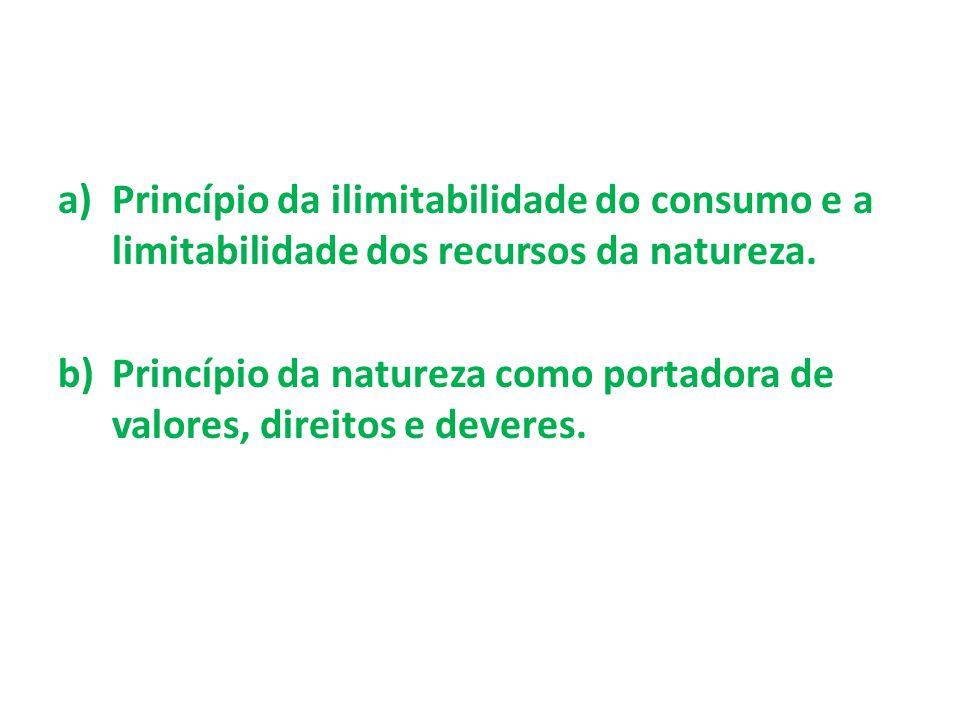 c)Princípio do equilíbrio entre preservação cultural e preservação ambiental.