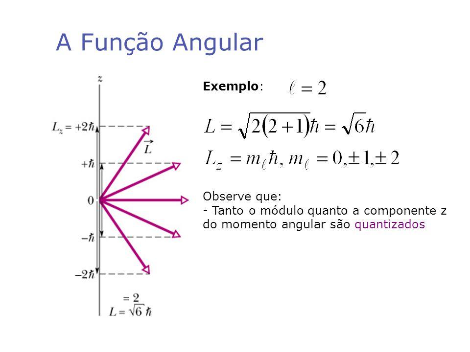 A Função Angular Exemplo: Observe que: - Tanto o módulo quanto a componente z do momento angular são quantizados