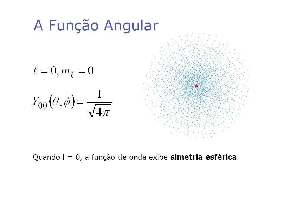 A Função Angular Quando l = 0, a função de onda exibe simetria esférica.