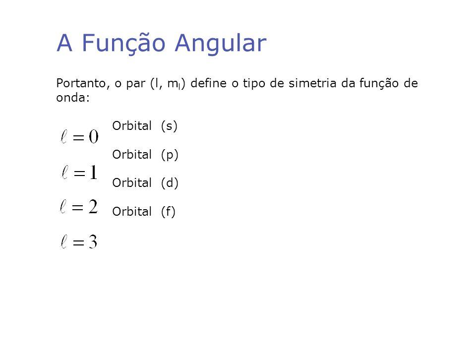 A Função Angular Portanto, o par (l, m l ) define o tipo de simetria da função de onda: Orbital (s) Orbital (p) Orbital (d) Orbital (f)