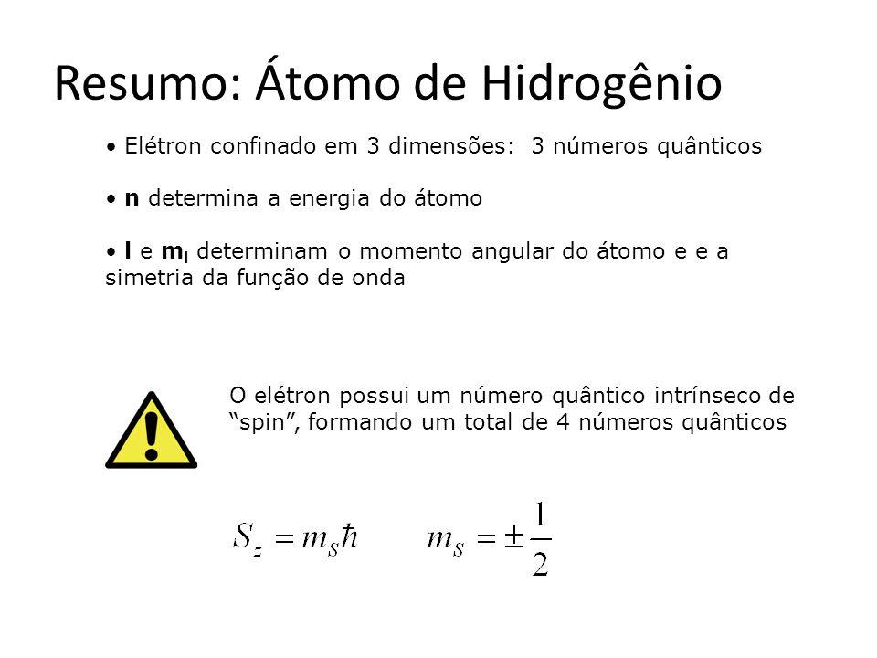 Resumo: Átomo de Hidrogênio Elétron confinado em 3 dimensões: 3 números quânticos n determina a energia do átomo l e m l determinam o momento angular do átomo e e a simetria da função de onda O elétron possui um número quântico intrínseco de spin, formando um total de 4 números quânticos