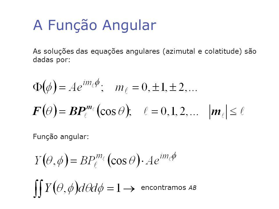 As soluções das equações angulares (azimutal e colatitude) são dadas por: A Função Angular Função angular: encontramos AB