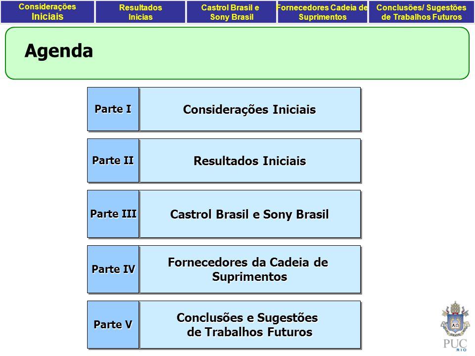 Apresentação: Márcio da Silva Vieira e Alessandro Borges de Carvalho Orientador: Luiz Felipe Roris Rodriguez Scavarda do Carmo Rio de Janeiro, 31 de m