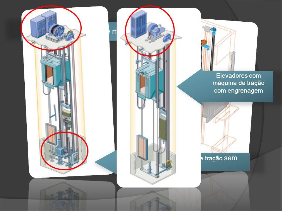 Elevadores sem casa de máquinas Elevadores com máquina de tração sem engrenagem Elevadores com máquina de tração com engrenagem