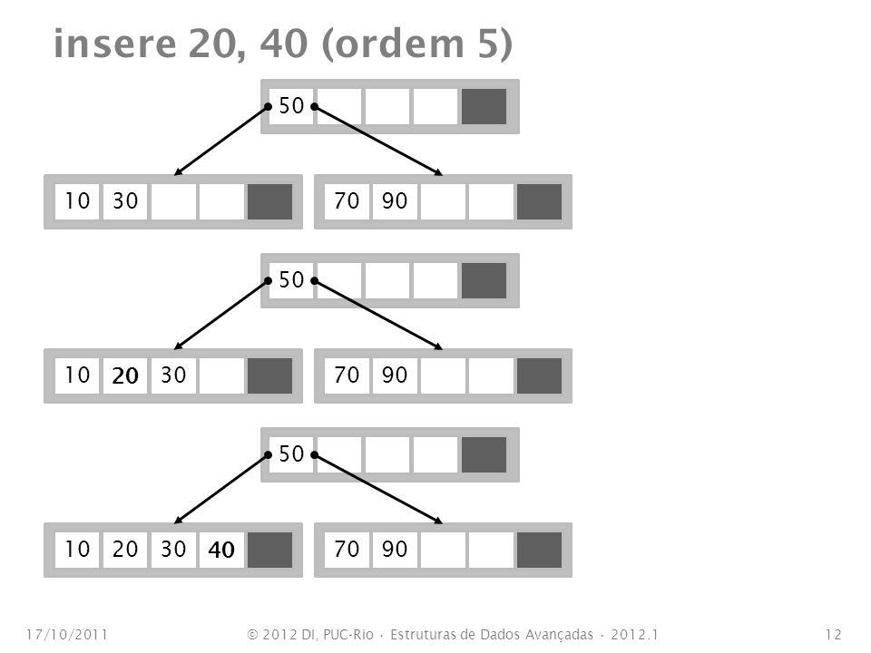 insere 20, 40 (ordem 5) 17/10/201112 10307090 50 10 20 307090 50 102030 40 7090 50 © 2012 DI, PUC-Rio Estruturas de Dados Avançadas 2012.1