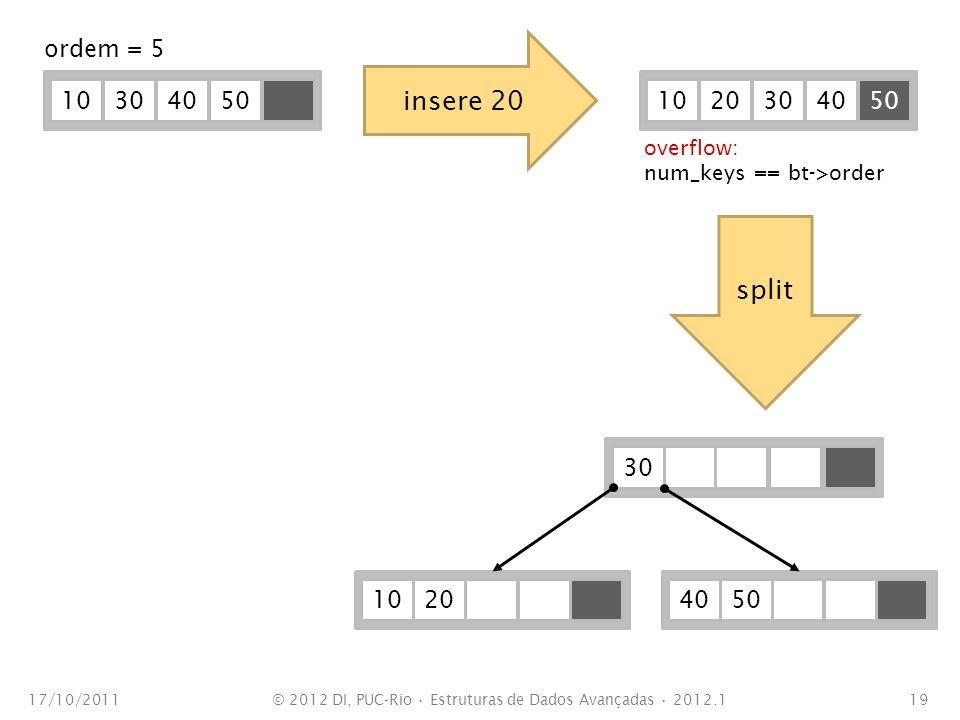 17/10/201119 10304050 1020304050 insere 20 overflow: num_keys == bt->order ordem = 5 30 10204050 split © 2012 DI, PUC-Rio Estruturas de Dados Avançada