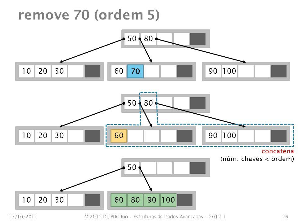 remove 70 (ordem 5) 17/10/201126 1020306090100 70 5080 1020309010060 5080 102030608090100 50 concatena (núm.
