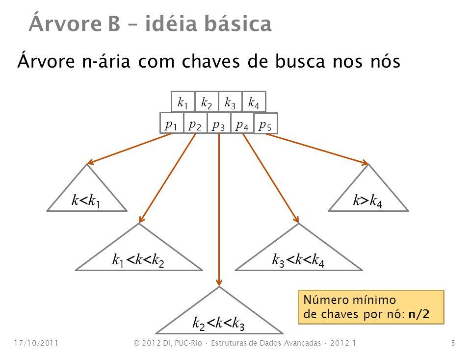 Árvore B – idéia básica Árvore n-ária com chaves de busca nos nós k1k1 k2k2 k3k3 k4k4 p1p1 p2p2 p3p3 p4p4 p5p5 k<k1k<k1 k1<k<k2k1<k<k2 k2<k<k3k2<k<k3 k3<k<k4k3<k<k4 k>k4k>k4 17/10/20115 Número mínimo de chaves por nó: n/2 © 2012 DI, PUC-Rio Estruturas de Dados Avançadas 2012.1