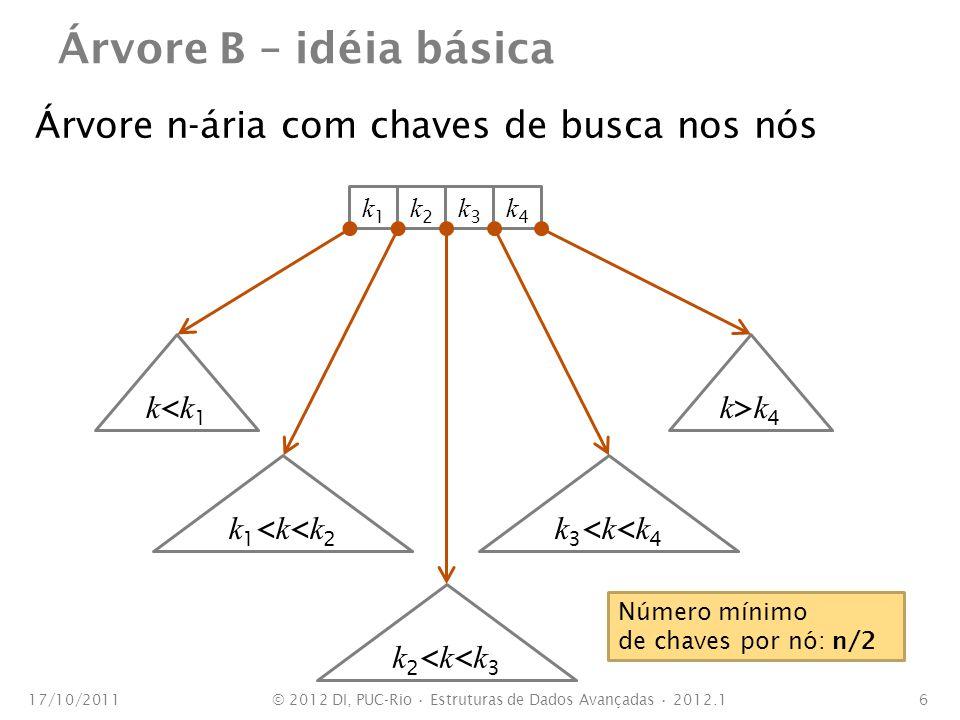 Árvore B – idéia básica Árvore n-ária com chaves de busca nos nós k1k1 k2k2 k3k3 k4k4 k<k1k<k1 k1<k<k2k1<k<k2 k2<k<k3k2<k<k3 k3<k<k4k3<k<k4 k>k4k>k4 17/10/20116© 2012 DI, PUC-Rio Estruturas de Dados Avançadas 2012.1 Número mínimo de chaves por nó: n/2