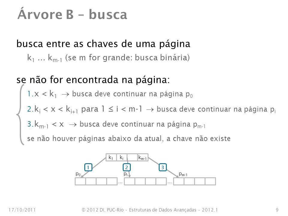 Árvore B – busca busca entre as chaves de uma página k 1... k m-1 (se m for grande: busca binária) se não for encontrada na página: 1. x < k 1 busca d