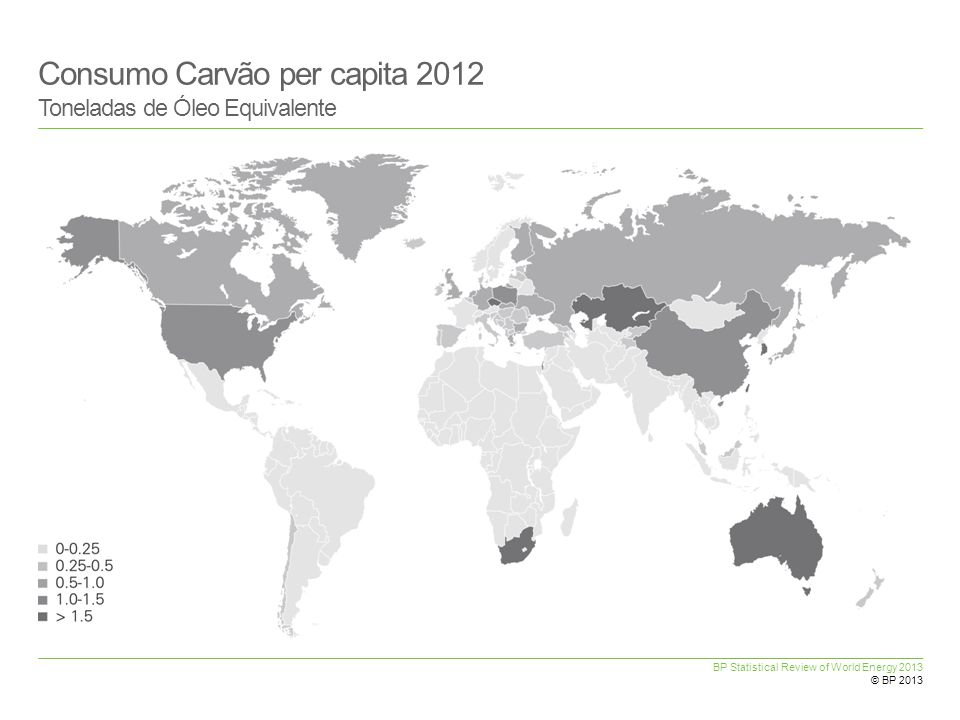BP Statistical Review of World Energy 2013 © BP 2013 Consumo Carvão per capita 2012 Toneladas de Óleo Equivalente