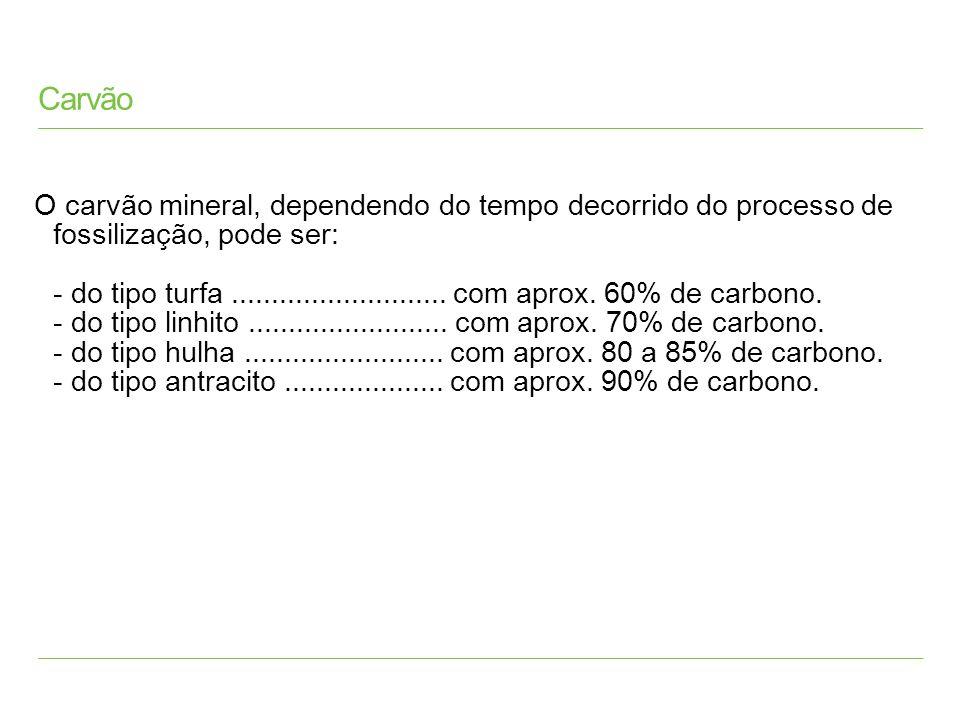 BP Statistical Review of World Energy 2013 © BP 2013 Carvão produção/consumo por região Mtoe Production by regionConsumption by region